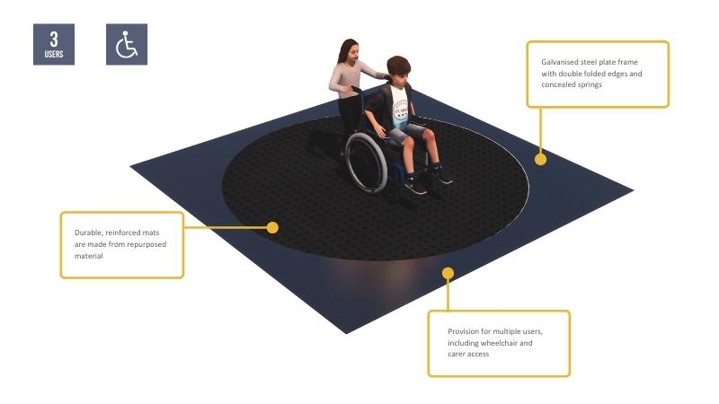 AirJumpers Rebounding Platform Trampoline Benefits