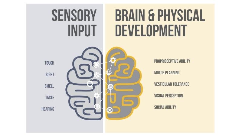 Sensory Benefits of Inclusive Play